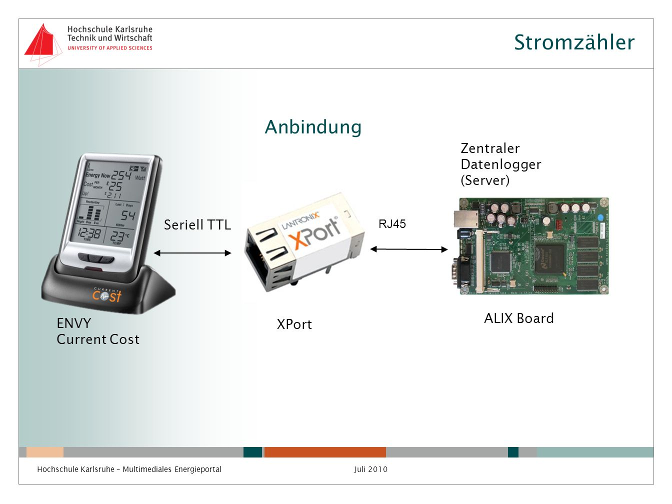 Stromzähler Anbindung ENVY Current Cost Seriell TTL RJ45 XPort Zentraler Datenlogger (Server) ALIX Board Hochschule Karlsruhe – Multimediales Energiep