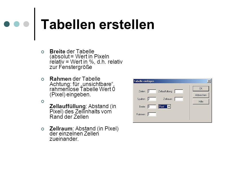 Tabellen erstellen Breite der Tabelle (absolut = Wert in Pixeln relativ = Wert in %, d.h. relativ zur Fenstergröße Rahmen der Tabelle Achtung: für uns