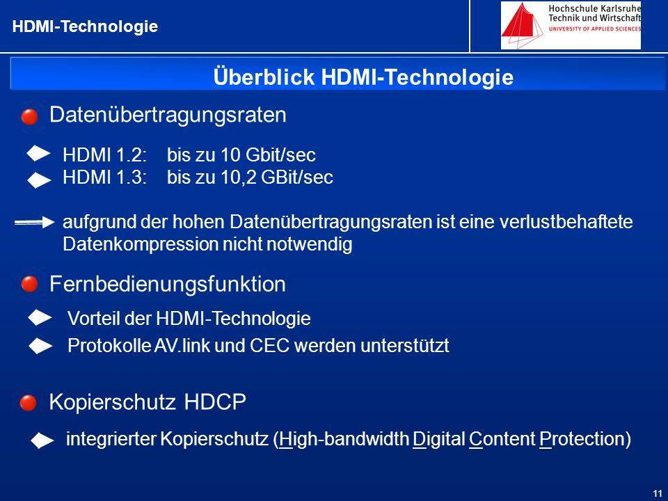 Überblick HDMI-Technologie HDMI-Technologie 11 HDMI 1.2: bis zu 10 Gbit/sec HDMI 1.3: bis zu 10,2 GBit/sec aufgrund der hohen Datenübertragungsraten ist eine verlustbehaftete Datenkompression nicht notwendig Datenübertragungsraten Fernbedienungsfunktion Vorteil der HDMI-Technologie Protokolle AV.link und CEC werden unterstützt Kopierschutz HDCP integrierter Kopierschutz (High-bandwidth Digital Content Protection)
