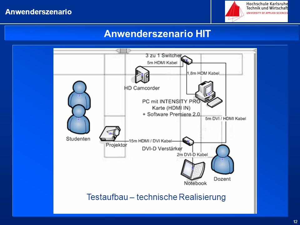 Anwenderszenario HIT Anwenderszenario 12 Testaufbau – technische Realisierung
