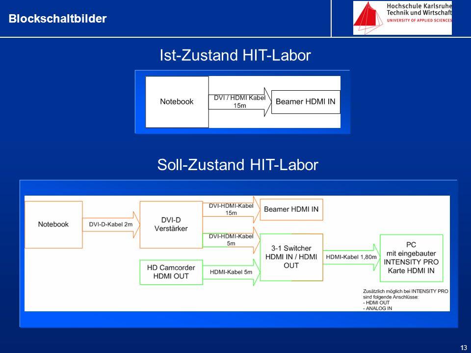 Blockschaltbilder 13 Ist-Zustand HIT-Labor Soll-Zustand HIT-Labor