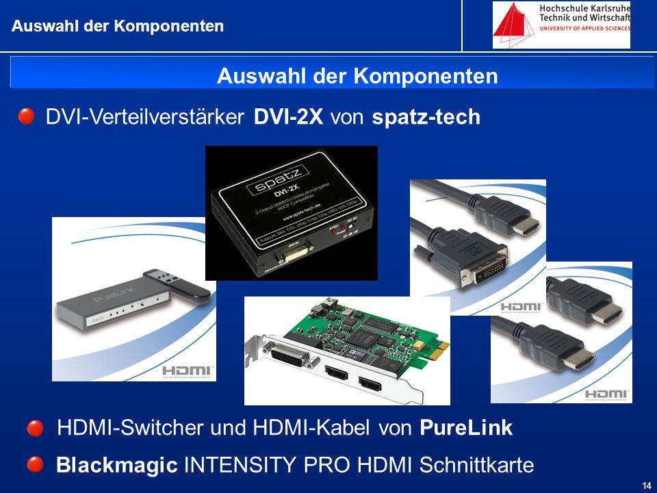 Auswahl der Komponenten 14 DVI-Verteilverstärker DVI-2X von spatz-tech HDMI-Switcher und HDMI-Kabel von PureLink Blackmagic INTENSITY PRO HDMI Schnittkarte