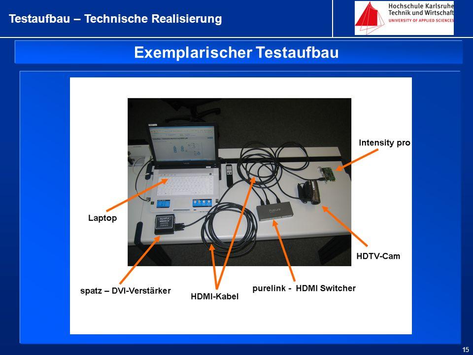 Exemplarischer Testaufbau Testaufbau – Technische Realisierung 15