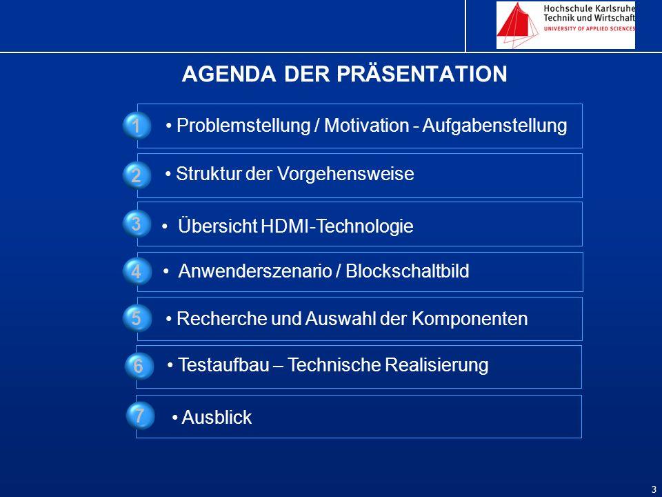 AGENDA DER PRÄSENTATION 3 Problemstellung / Motivation - Aufgabenstellung 145 Struktur der Vorgehensweise 23 Übersicht HDMI-Technologie Recherche und