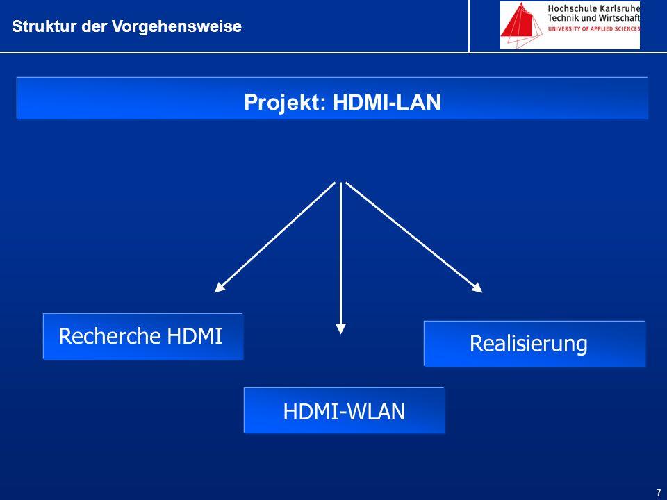 Struktur der Vorgehensweise 7 Projekt: HDMI-LAN Recherche HDMI HDMI-WLAN Realisierung
