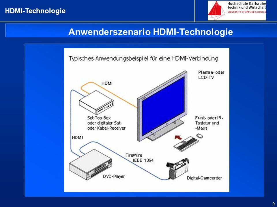 Anregung 20 Anregungen für weiterführende Arbeiten Erweiterungspotential für nachfolgende Projekte vorhanden Ziel ist eine Übertragung und das Capturen der Vorlesung Intensity Pro Karte einbauen + mit Endgeräten verbinden Intensity Pro Karte testen Problematik mit der Audio-Übertragung beheben Analoge Übertragung testen Einsatz von HDMI-WLAN prüfen und realisieren