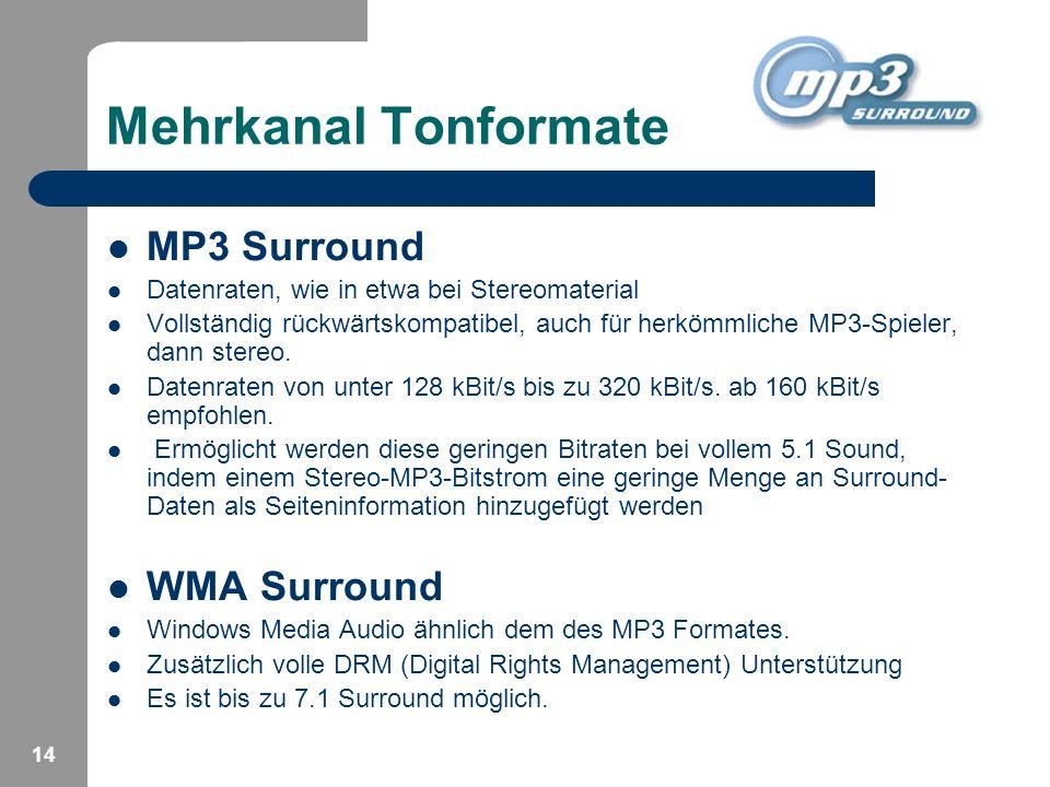 14 Mehrkanal Tonformate MP3 Surround Datenraten, wie in etwa bei Stereomaterial Vollständig rückwärtskompatibel, auch für herkömmliche MP3-Spieler, da