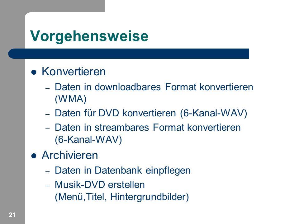 21 Vorgehensweise Konvertieren – Daten in downloadbares Format konvertieren (WMA) – Daten für DVD konvertieren (6-Kanal-WAV) – Daten in streambares Fo