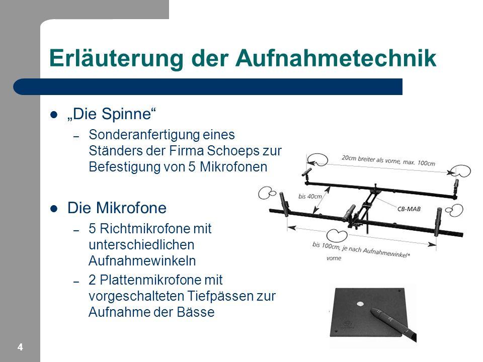 4 Erläuterung der Aufnahmetechnik Die Spinne – Sonderanfertigung eines Ständers der Firma Schoeps zur Befestigung von 5 Mikrofonen Die Mikrofone – 5 R