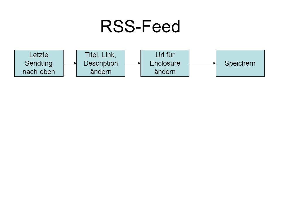 RSS-Feed Letzte Sendung nach oben Titel, Link, Description ändern Url für Enclosure ändern Speichern