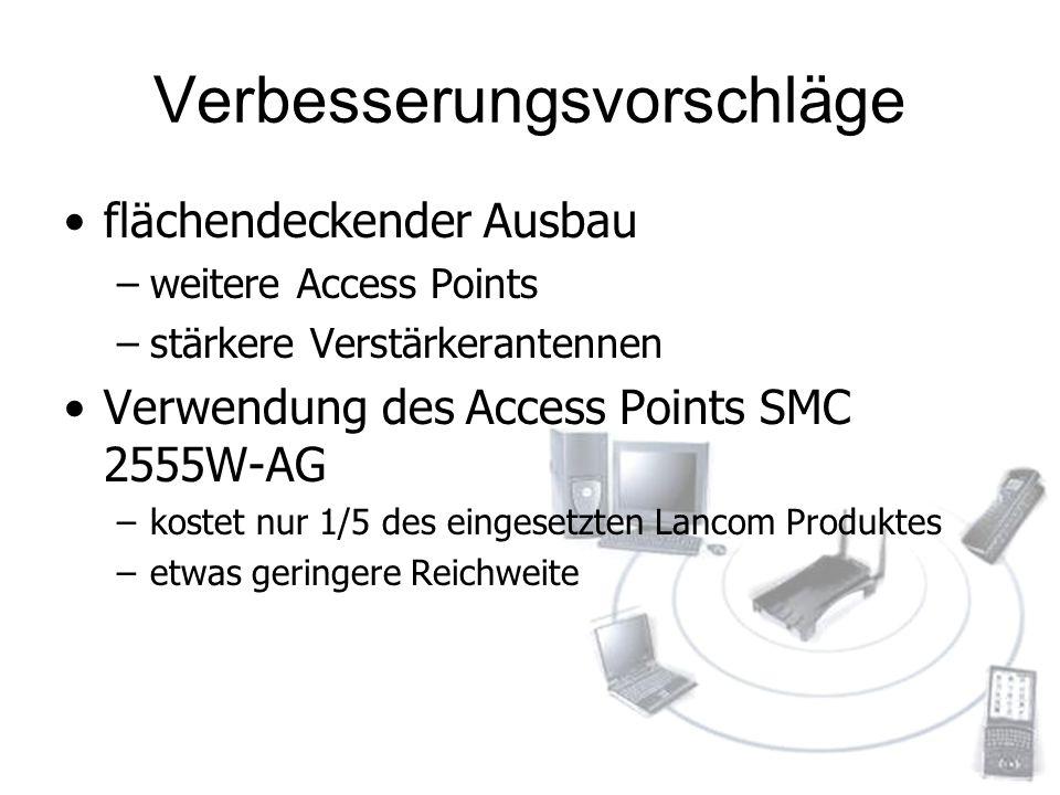 Verbesserungsvorschläge flächendeckender Ausbau –weitere Access Points –stärkere Verstärkerantennen Verwendung des Access Points SMC 2555W-AG –kostet