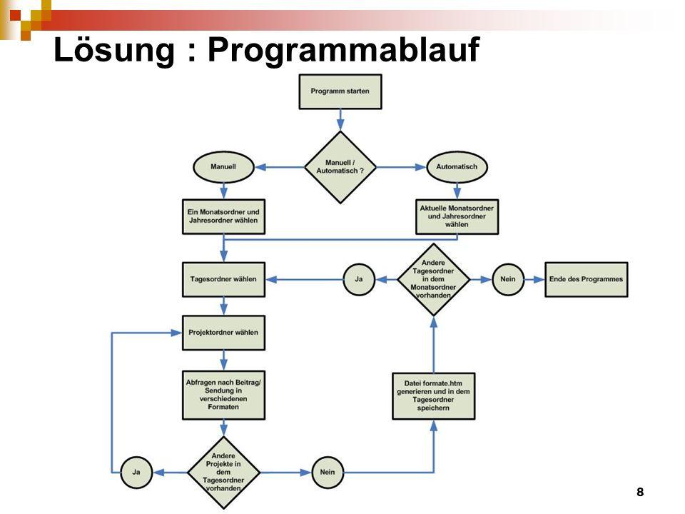 8 Lösung : Programmablauf