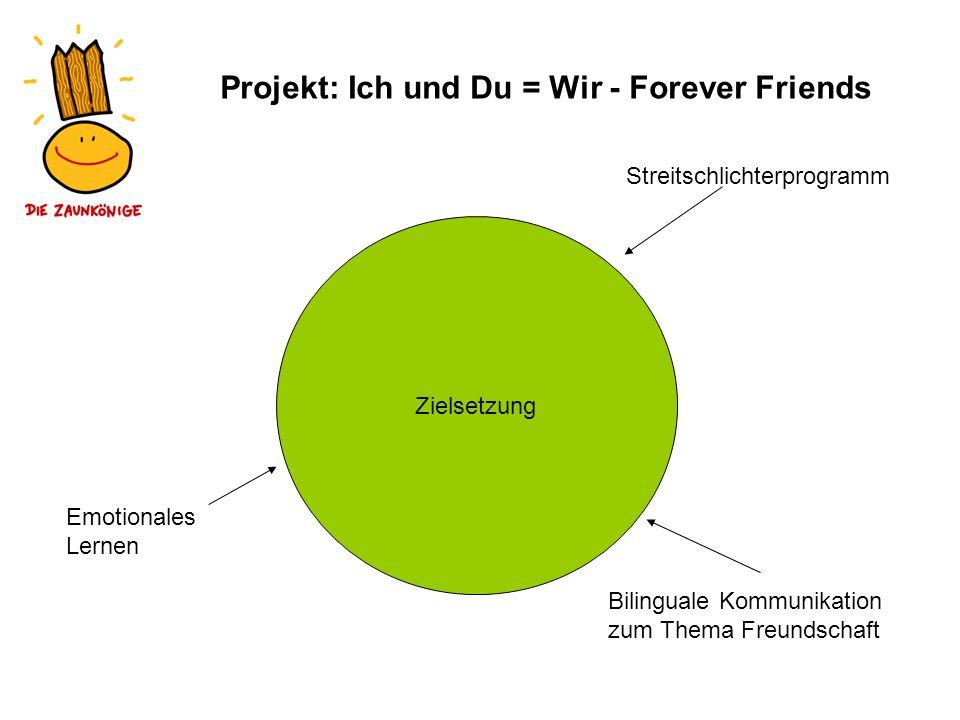 Zielsetzung Streitschlichterprogramm Bilinguale Kommunikation zum Thema Freundschaft Emotionales Lernen Projekt: Ich und Du = Wir - Forever Friends
