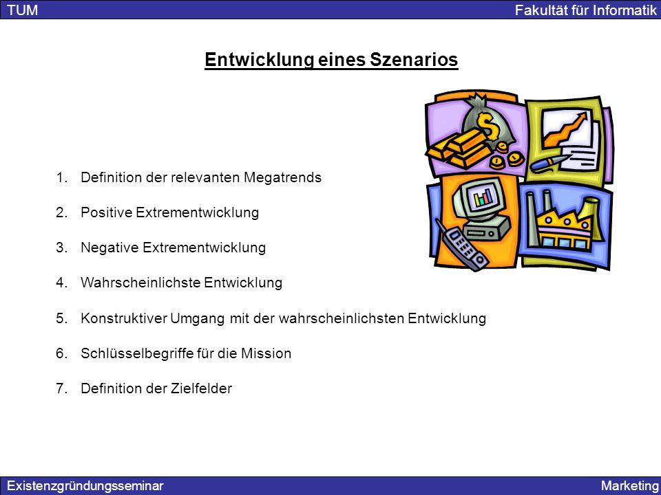 Existenzgründungsseminar Marketing TUM Fakultät für Informatik Entwicklung eines Szenarios 1.Definition der relevanten Megatrends 2.Positive Extrement