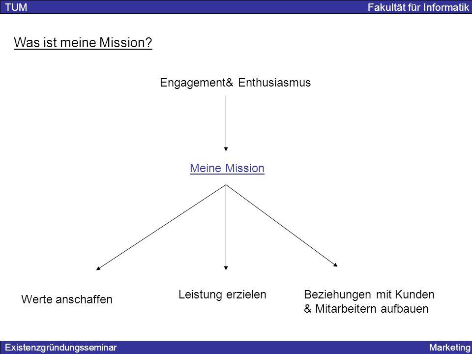 Existenzgründungsseminar Marketing TUM Fakultät für Informatik Was ist meine Mission? Engagement& Enthusiasmus Meine Mission Werte anschaffen Leistung