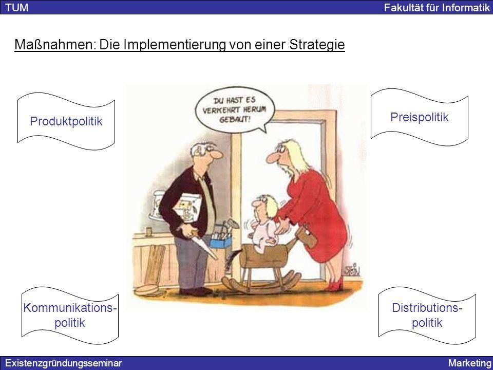 Existenzgründungsseminar Marketing TUM Fakultät für Informatik Maßnahmen: Die Implementierung von einer Strategie Preispolitik Produktpolitik Kommunik
