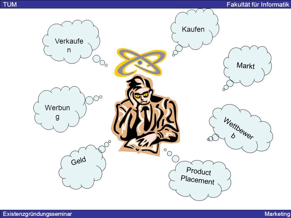 Existenzgründungsseminar Marketing TUM Fakultät für Informatik Kaufen Markt Verkaufe n Werbun g Wettbewer b Product Placement Geld