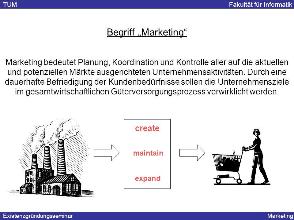 Existenzgründungsseminar Marketing TUM Fakultät für Informatik Begriff Marketing Marketing bedeutet Planung, Koordination und Kontrolle aller auf die