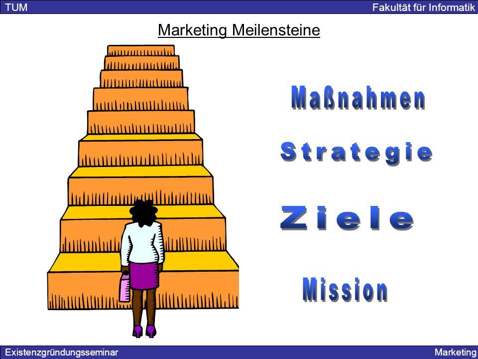 Existenzgründungsseminar Marketing TUM Fakultät für Informatik Marketing Meilensteine
