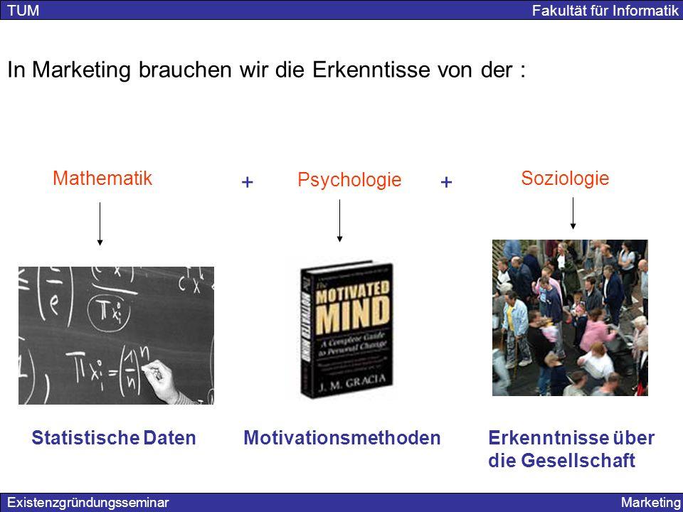 Existenzgründungsseminar Marketing TUM Fakultät für Informatik Statistische DatenMotivationsmethodenErkenntnisse über die Gesellschaft ++ Mathematik P
