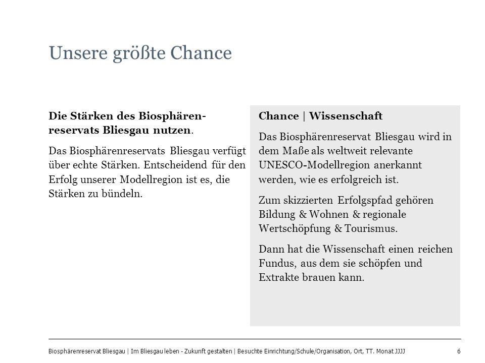 6 Biosphärenreservat Bliesgau | Im Bliesgau leben - Zukunft gestalten | Besuchte Einrichtung/Schule/Organisation, Ort, TT. Monat JJJJ Unsere größte Ch