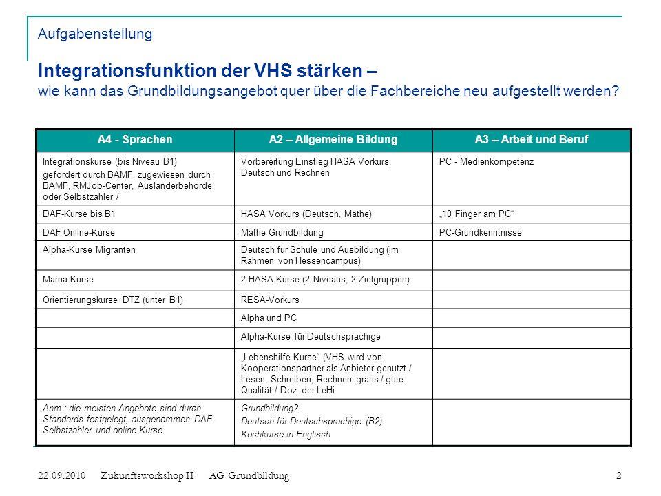 2 Aufgabenstellung Integrationsfunktion der VHS stärken – wie kann das Grundbildungsangebot quer über die Fachbereiche neu aufgestellt werden? A4 - Sp