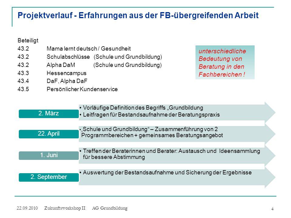Projektverlauf - Erfahrungen aus der FB-übergreifenden Arbeit Beteiligt 43.2Mama lernt deutsch / Gesundheit 43.2Schulabschlüsse (Schule und Grundbildu
