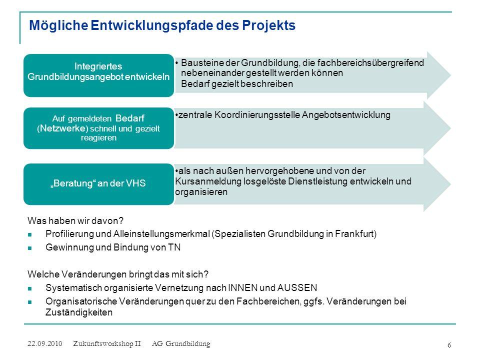 Mögliche Entwicklungspfade des Projekts Was haben wir davon? Profilierung und Alleinstellungsmerkmal (Spezialisten Grundbildung in Frankfurt) Gewinnun