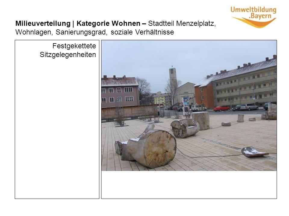 Festgekettete Sitzgelegenheiten Milieuverteilung | Kategorie Wohnen – Stadtteil Menzelplatz, Wohnlagen, Sanierungsgrad, soziale Verhältnisse