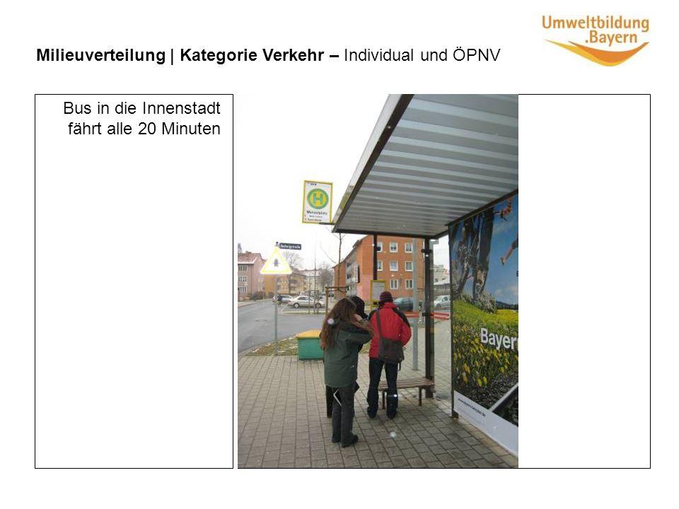 Milieuverteilung | Kategorie Verkehr – Individual und ÖPNV Bus in die Innenstadt fährt alle 20 Minuten