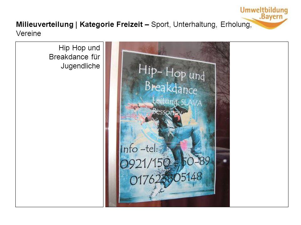 Milieuverteilung | Kategorie Freizeit – Sport, Unterhaltung, Erholung, Vereine Hip Hop und Breakdance für Jugendliche