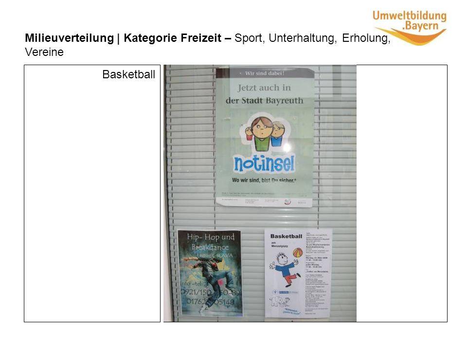 Milieuverteilung | Kategorie Freizeit – Sport, Unterhaltung, Erholung, Vereine Basketball