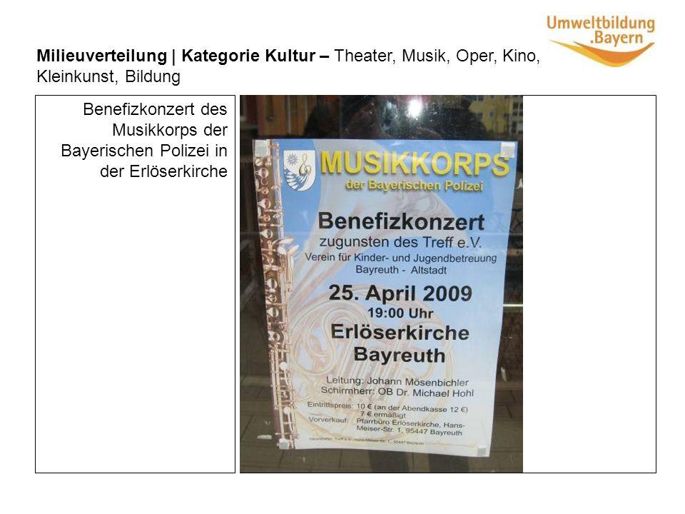 Milieuverteilung | Kategorie Kultur – Theater, Musik, Oper, Kino, Kleinkunst, Bildung Benefizkonzert des Musikkorps der Bayerischen Polizei in der Erlöserkirche
