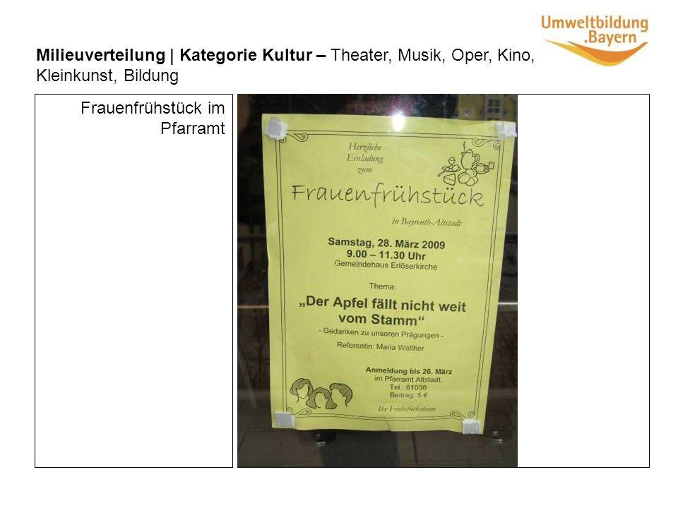 Milieuverteilung | Kategorie Kultur – Theater, Musik, Oper, Kino, Kleinkunst, Bildung Frauenfrühstück im Pfarramt