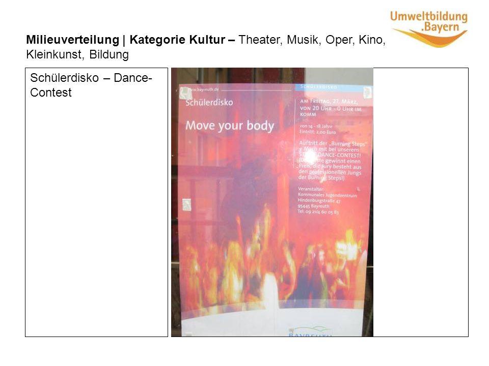 Milieuverteilung | Kategorie Kultur – Theater, Musik, Oper, Kino, Kleinkunst, Bildung Schülerdisko – Dance- Contest