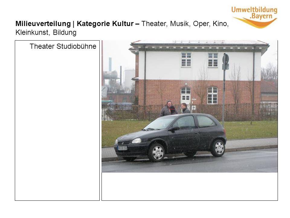 Milieuverteilung | Kategorie Kultur – Theater, Musik, Oper, Kino, Kleinkunst, Bildung Theater Studiobühne