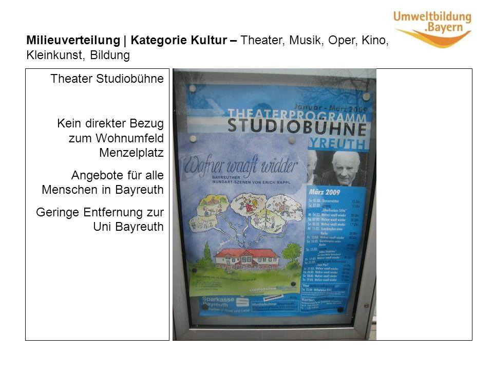 Milieuverteilung | Kategorie Kultur – Theater, Musik, Oper, Kino, Kleinkunst, Bildung Theater Studiobühne Kein direkter Bezug zum Wohnumfeld Menzelplatz Angebote für alle Menschen in Bayreuth Geringe Entfernung zur Uni Bayreuth