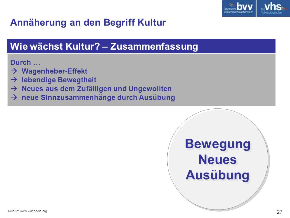Quelle: www.wikipedia.org 27 Wie wächst Kultur? – Zusammenfassung Annäherung an den Begriff Kultur Durch … Wagenheber-Effekt lebendige Bewegtheit Neue