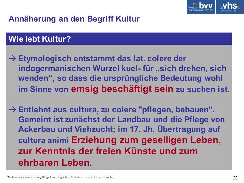 Quellen: www.wikipedia.org, Kluge Etymologisches Wörterbuch der deutschen Sprache 28 Wie lebt Kultur? Annäherung an den Begriff Kultur Entlehnt aus cu
