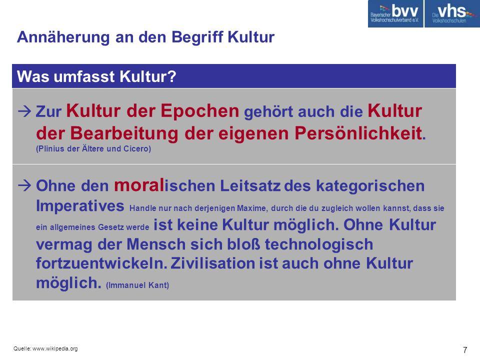 Quellen: www.wikipedia.org, Kluge Etymologisches Wörterbuch der deutschen Sprache 28 Wie lebt Kultur.