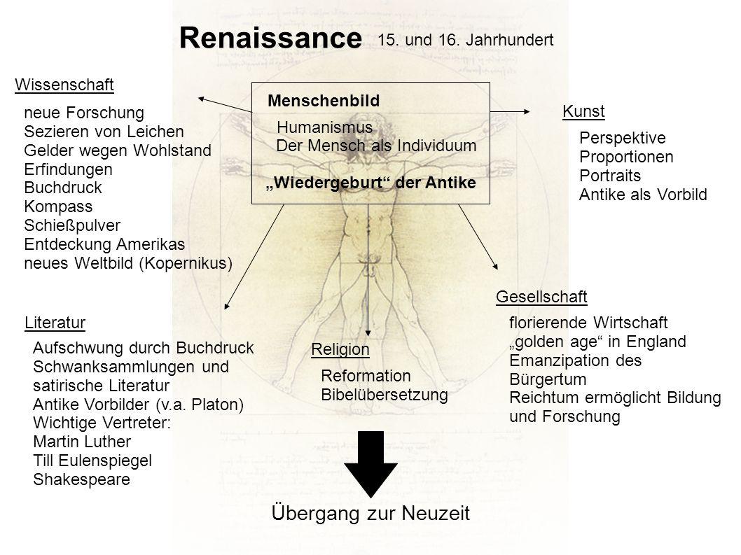 Renaissance 15. und 16.