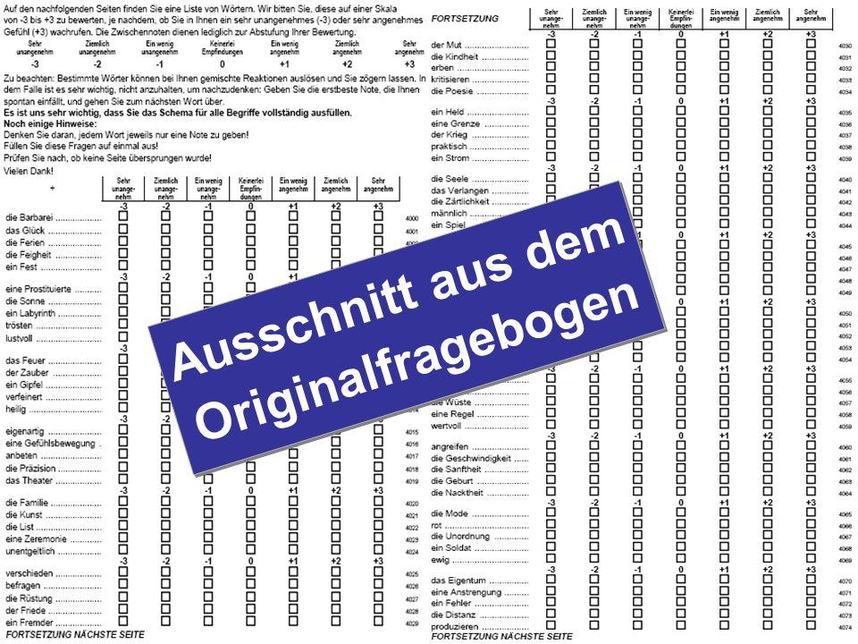 Quelle: TNS-EMNID, 2008 | Bevölkerungsrepräsentativer, monatlicher Omnibus in einer Stichprobe von 4.300 Menschen2 Ausschnitt aus dem Originalfragebog