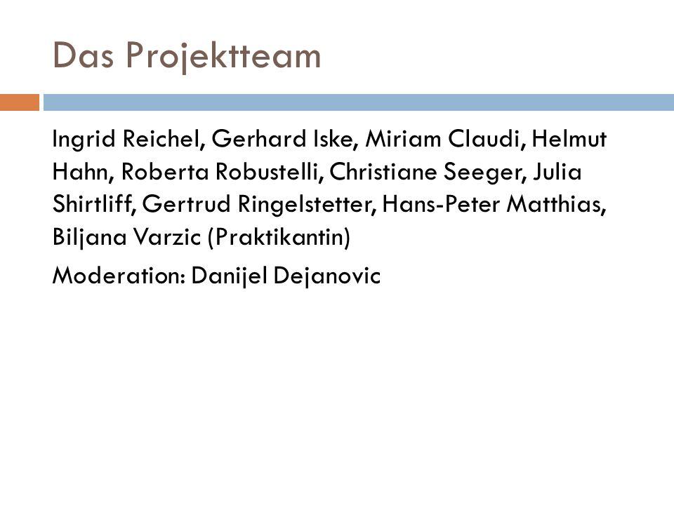 Das Projektteam Ingrid Reichel, Gerhard Iske, Miriam Claudi, Helmut Hahn, Roberta Robustelli, Christiane Seeger, Julia Shirtliff, Gertrud Ringelstette