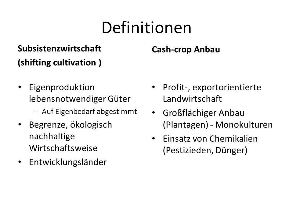 Definitionen Subsistenzwirtschaft (shifting cultivation ) Eigenproduktion lebensnotwendiger Güter – Auf Eigenbedarf abgestimmt Begrenze, ökologisch na