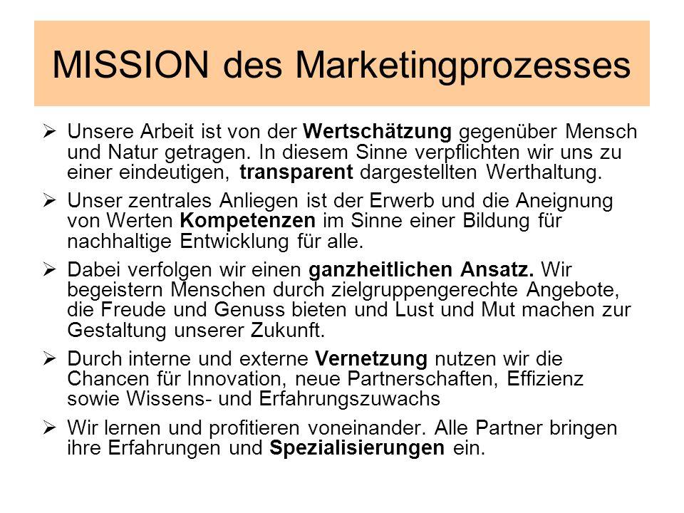MISSION des Marketingprozesses Unsere Arbeit ist von der Wertschätzung gegenüber Mensch und Natur getragen. In diesem Sinne verpflichten wir uns zu ei