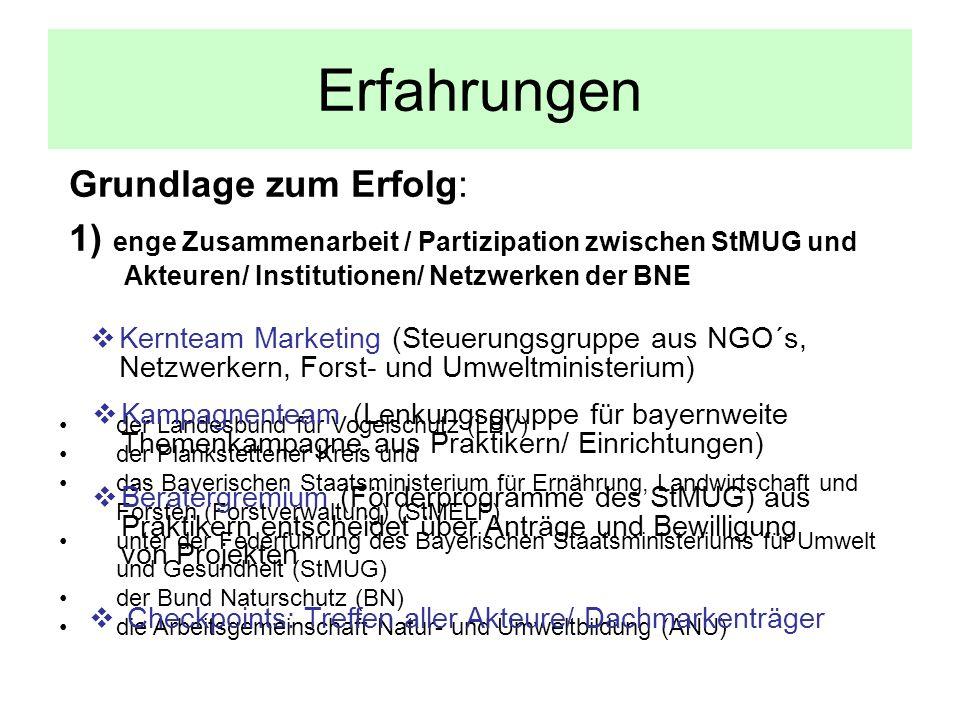 Erfahrungen Grundlage zum Erfolg: 1) enge Zusammenarbeit / Partizipation zwischen StMUG und Akteuren/ Institutionen/ Netzwerken der BNE der Landesbund