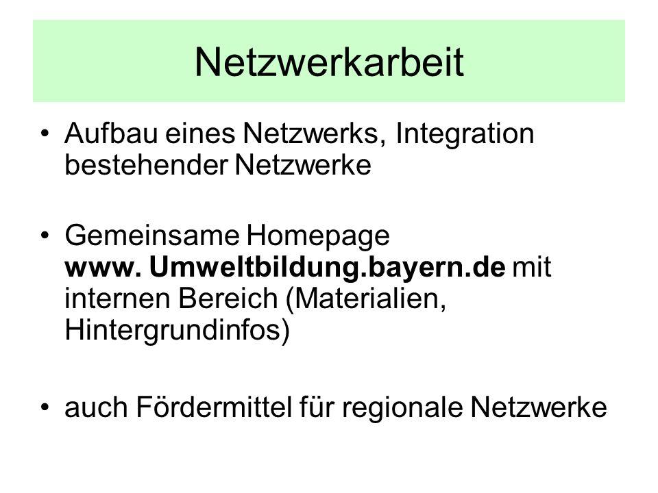 Netzwerkarbeit Aufbau eines Netzwerks, Integration bestehender Netzwerke Gemeinsame Homepage www. Umweltbildung.bayern.de mit internen Bereich (Materi