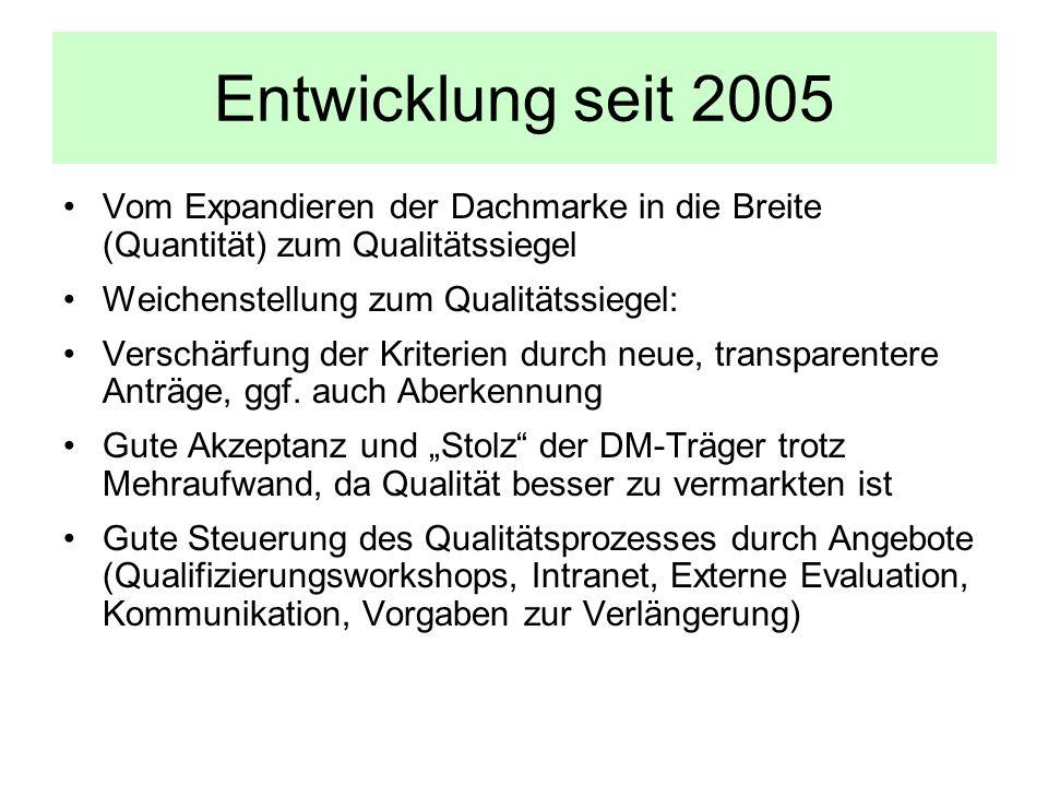 Entwicklung seit 2005 Vom Expandieren der Dachmarke in die Breite (Quantität) zum Qualitätssiegel Weichenstellung zum Qualitätssiegel: Verschärfung de