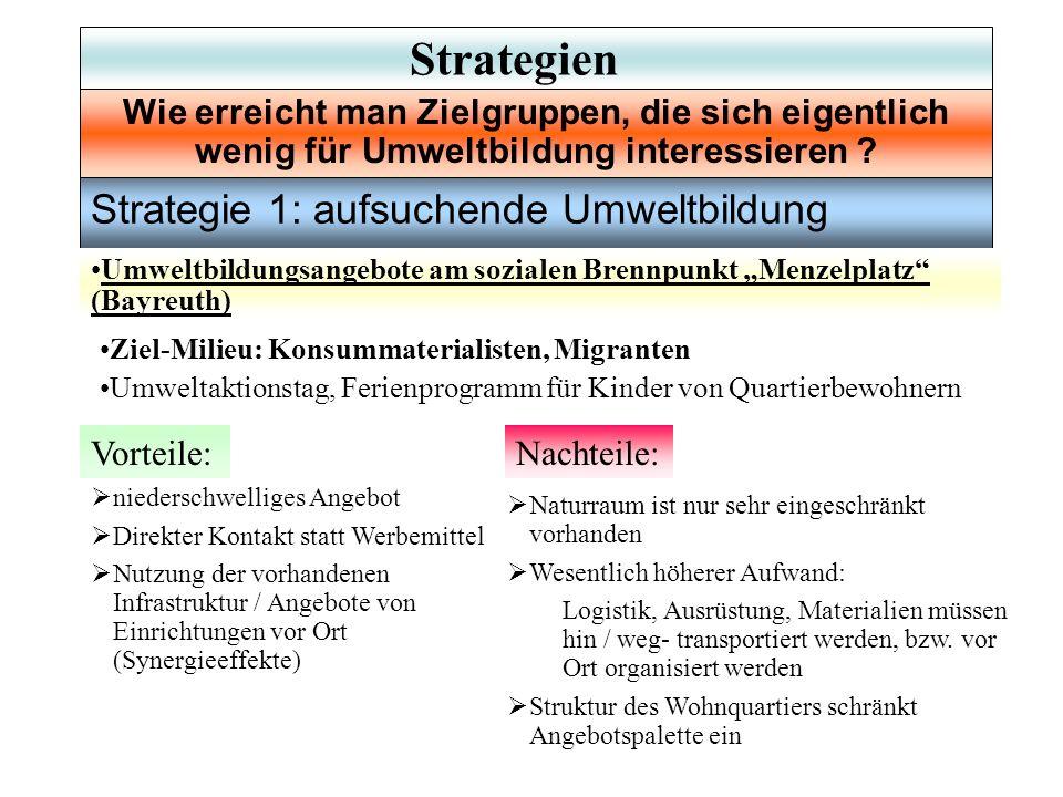 Strategie 1: aufsuchende Umweltbildung Wie erreicht man Zielgruppen, die sich eigentlich wenig für Umweltbildung interessieren ? Umweltbildungsangebot