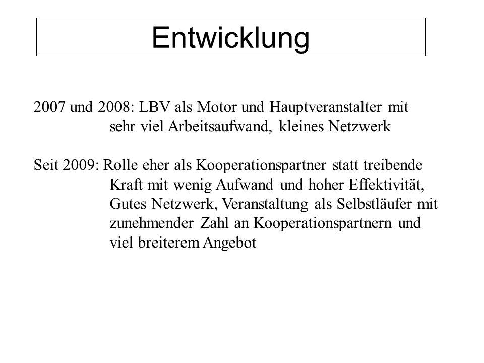 Entwicklung 2007 und 2008: LBV als Motor und Hauptveranstalter mit sehr viel Arbeitsaufwand, kleines Netzwerk Seit 2009: Rolle eher als Kooperationspa